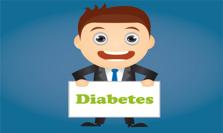 Diabetes-Its types and test