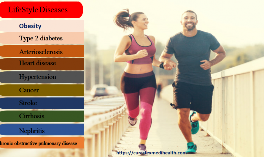 10 Most Common LifeStyle Diseases